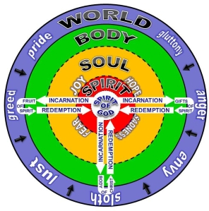 integrated soul1